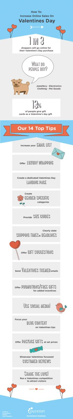 Increase-Sales-On-Valentines-Day